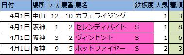 f:id:onix-oniku:20180401170621p:plain
