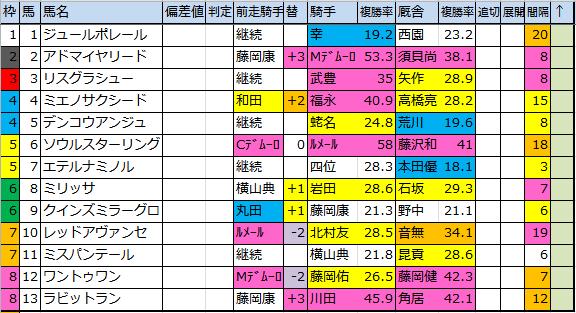 f:id:onix-oniku:20180406111948p:plain
