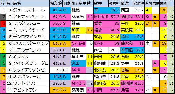 f:id:onix-oniku:20180406190242p:plain