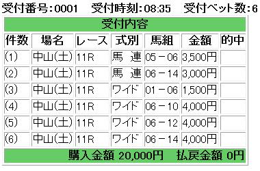 f:id:onix-oniku:20180407083535p:plain