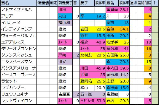 f:id:onix-oniku:20180409175244p:plain