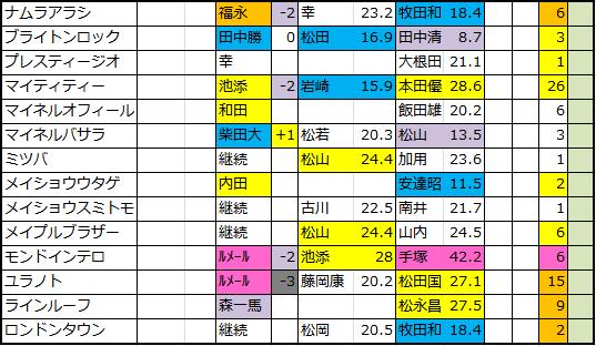 f:id:onix-oniku:20180409175739p:plain