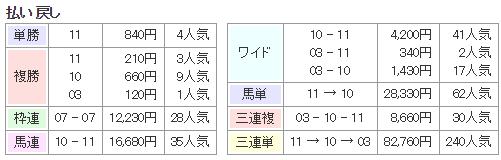 f:id:onix-oniku:20180412135357p:plain