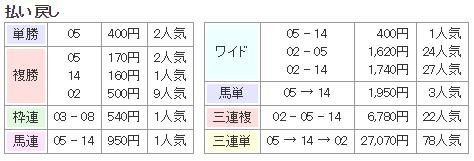 f:id:onix-oniku:20180412140228p:plain