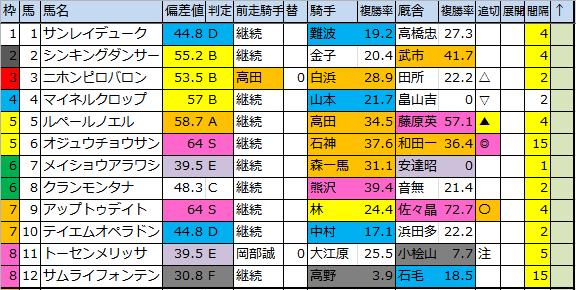 f:id:onix-oniku:20180413172011p:plain