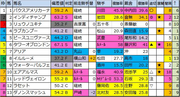 f:id:onix-oniku:20180413174309p:plain
