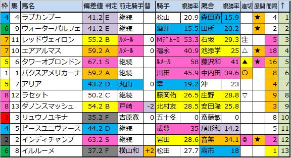 f:id:onix-oniku:20180413175202p:plain