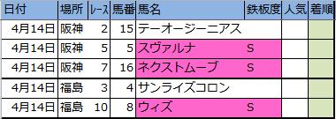 f:id:onix-oniku:20180413190230p:plain