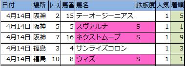 f:id:onix-oniku:20180414150435p:plain