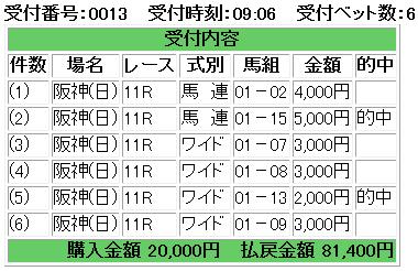 f:id:onix-oniku:20180415165917p:plain