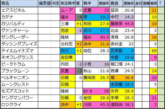 f:id:onix-oniku:20180416174516p:plain