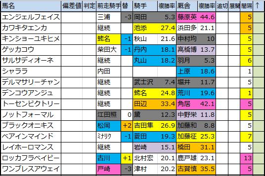 f:id:onix-oniku:20180416174941p:plain