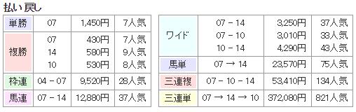 f:id:onix-oniku:20180418155456p:plain
