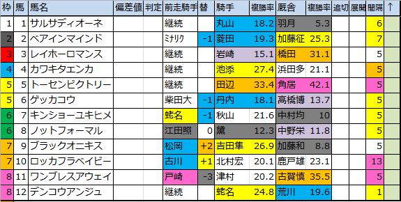 f:id:onix-oniku:20180420103704p:plain