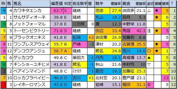 f:id:onix-oniku:20180420182341p:plain