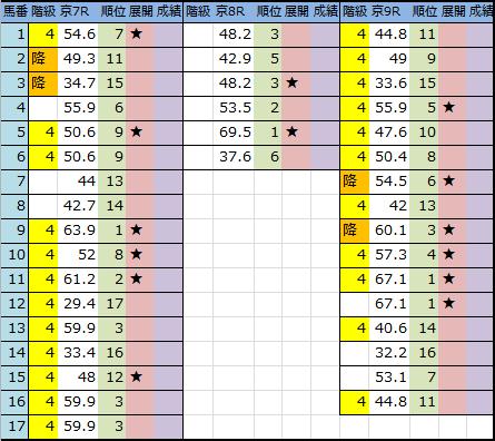 f:id:onix-oniku:20180420192926p:plain
