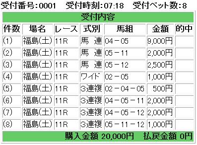 f:id:onix-oniku:20180421071913p:plain