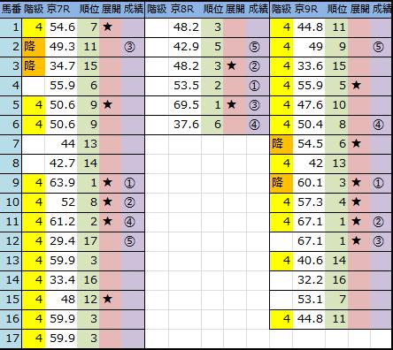 f:id:onix-oniku:20180421145943p:plain