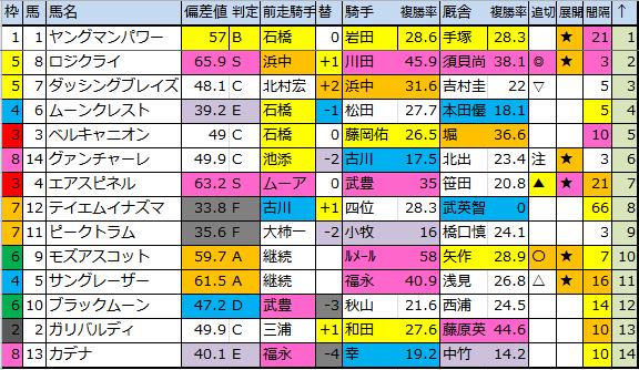 f:id:onix-oniku:20180421193720p:plain