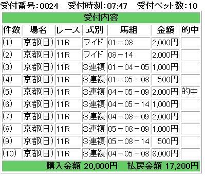 f:id:onix-oniku:20180422165713p:plain