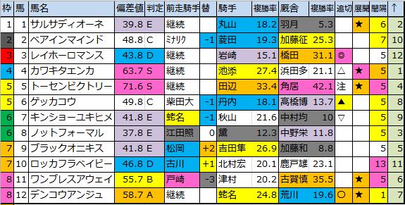 f:id:onix-oniku:20180425163217p:plain