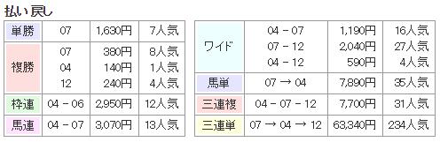 f:id:onix-oniku:20180425163408p:plain