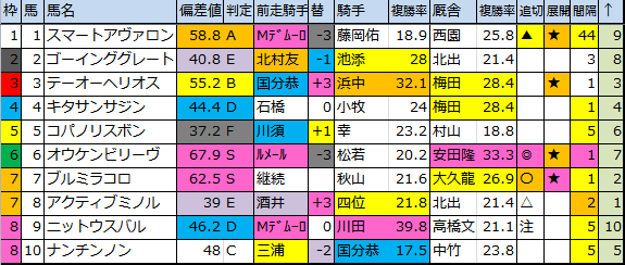 f:id:onix-oniku:20180427174430p:plain