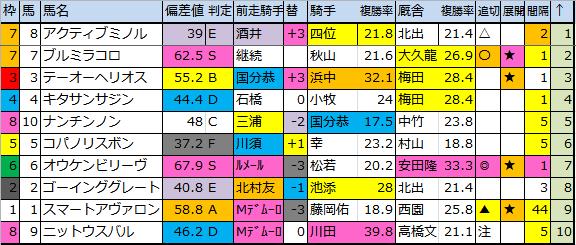 f:id:onix-oniku:20180427174814p:plain