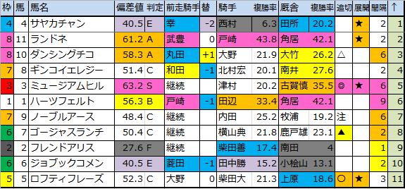 f:id:onix-oniku:20180428181247p:plain