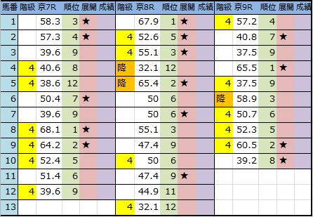 f:id:onix-oniku:20180428194149p:plain
