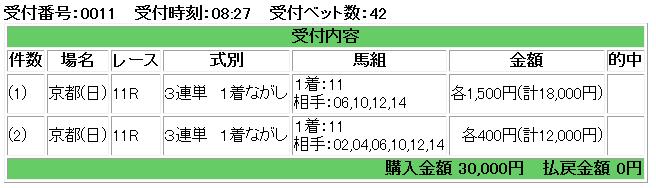 f:id:onix-oniku:20180429082743p:plain