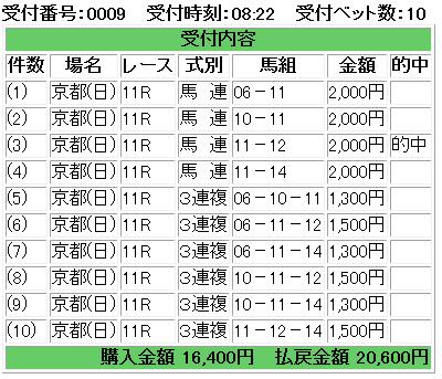 f:id:onix-oniku:20180429173816p:plain