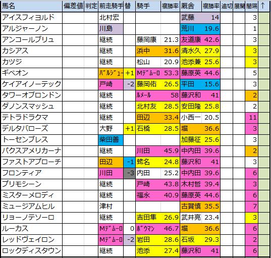 f:id:onix-oniku:20180430180800p:plain