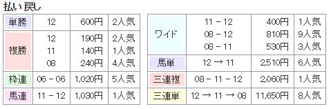 f:id:onix-oniku:20180502190930p:plain