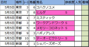 f:id:onix-oniku:20180504192937p:plain