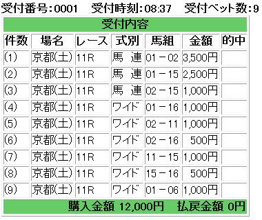 f:id:onix-oniku:20180505083807p:plain