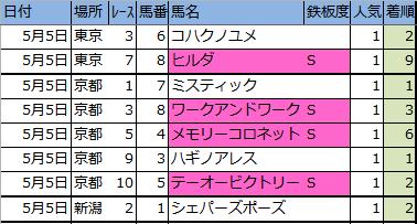 f:id:onix-oniku:20180505163723p:plain