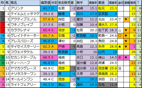 f:id:onix-oniku:20180505175341p:plain