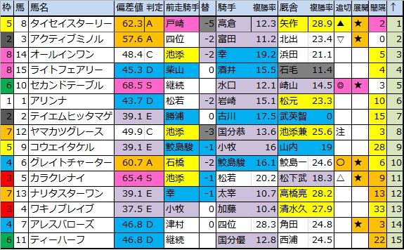 f:id:onix-oniku:20180505175837p:plain