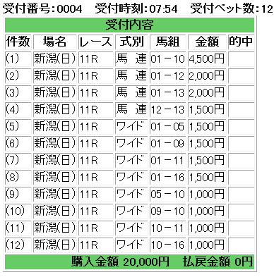 f:id:onix-oniku:20180506075447p:plain