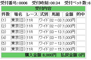 f:id:onix-oniku:20180506083556p:plain
