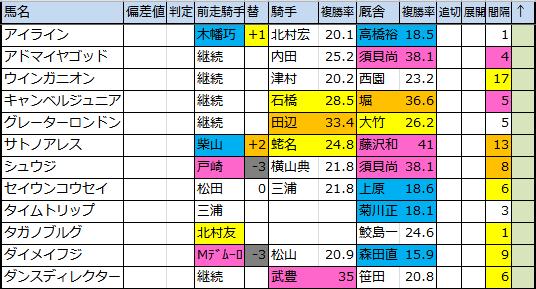 f:id:onix-oniku:20180507174831p:plain