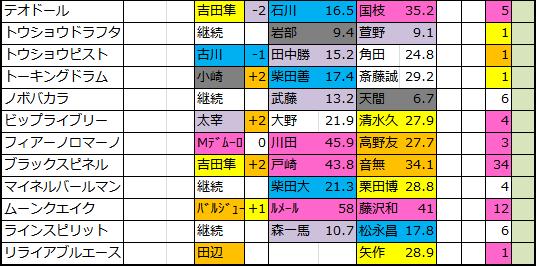 f:id:onix-oniku:20180507174901p:plain