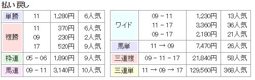 f:id:onix-oniku:20180509164246p:plain