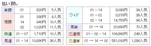 f:id:onix-oniku:20180509165634p:plain