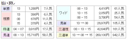 f:id:onix-oniku:20180509171328p:plain