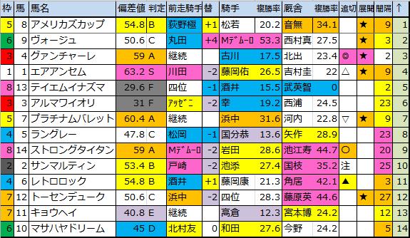 f:id:onix-oniku:20180511174144p:plain