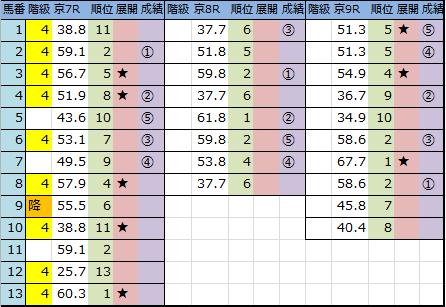f:id:onix-oniku:20180512145006p:plain