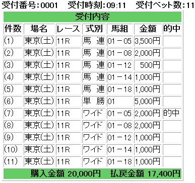 f:id:onix-oniku:20180512164705p:plain