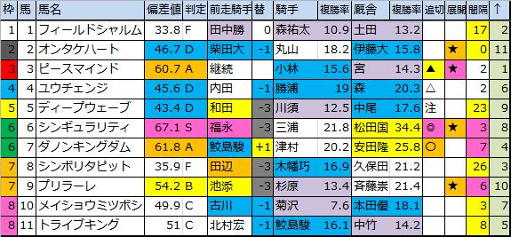 f:id:onix-oniku:20180512180940p:plain